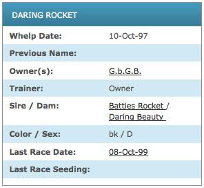 Daring Rocket, the Greyhound